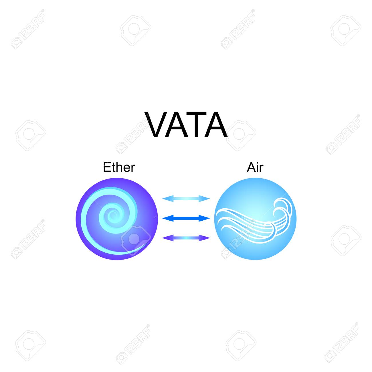 What is Vata dosha and why you should know about it this fall